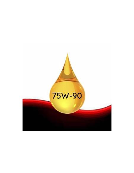 75W-90